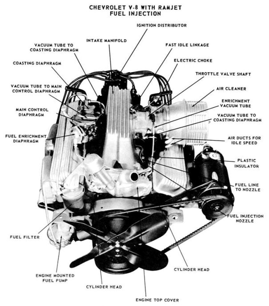 1957 Corvette engine photo GM Chevrolet Division 4 RESIZED