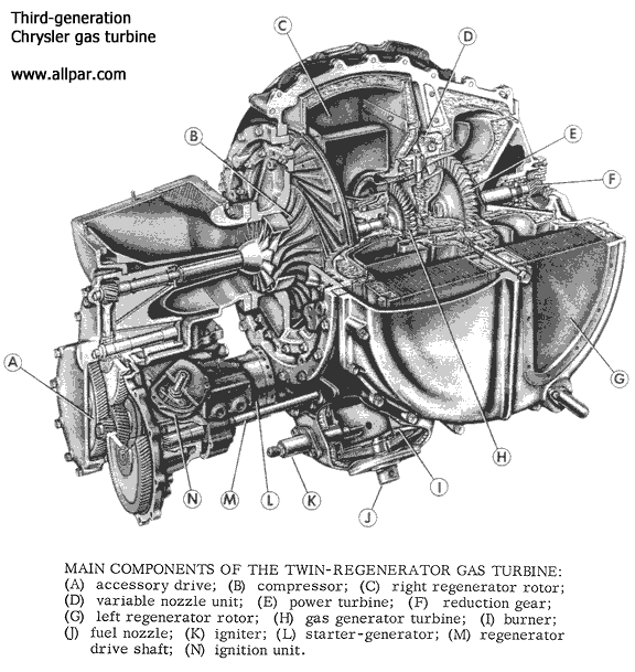 Drawing on the Chrysler Turbine engine Chrysler Archives 4