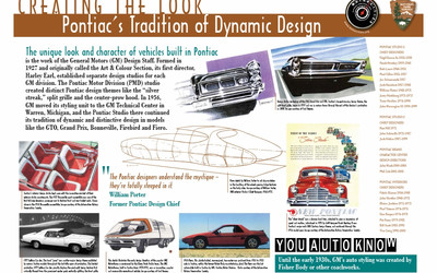 Pontiac's Tradition of Dynamic Design